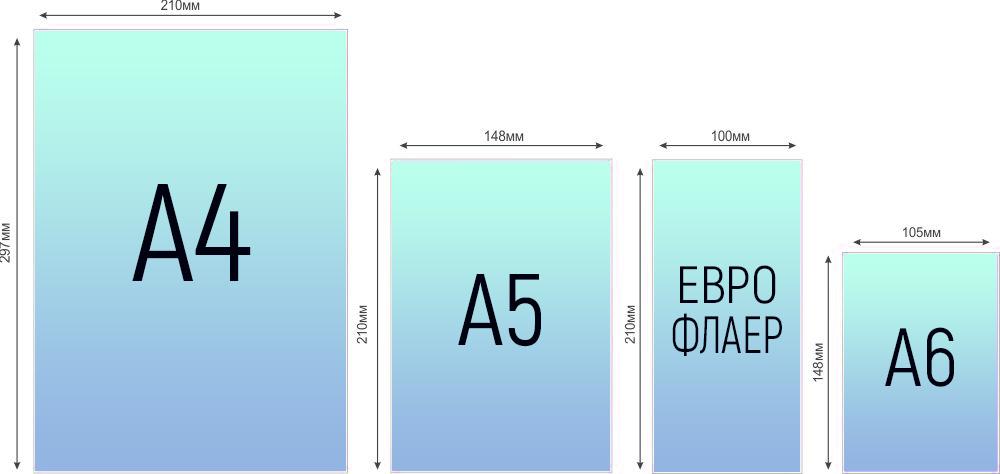 Форматы листовок: А4, А5, А6, Флаер